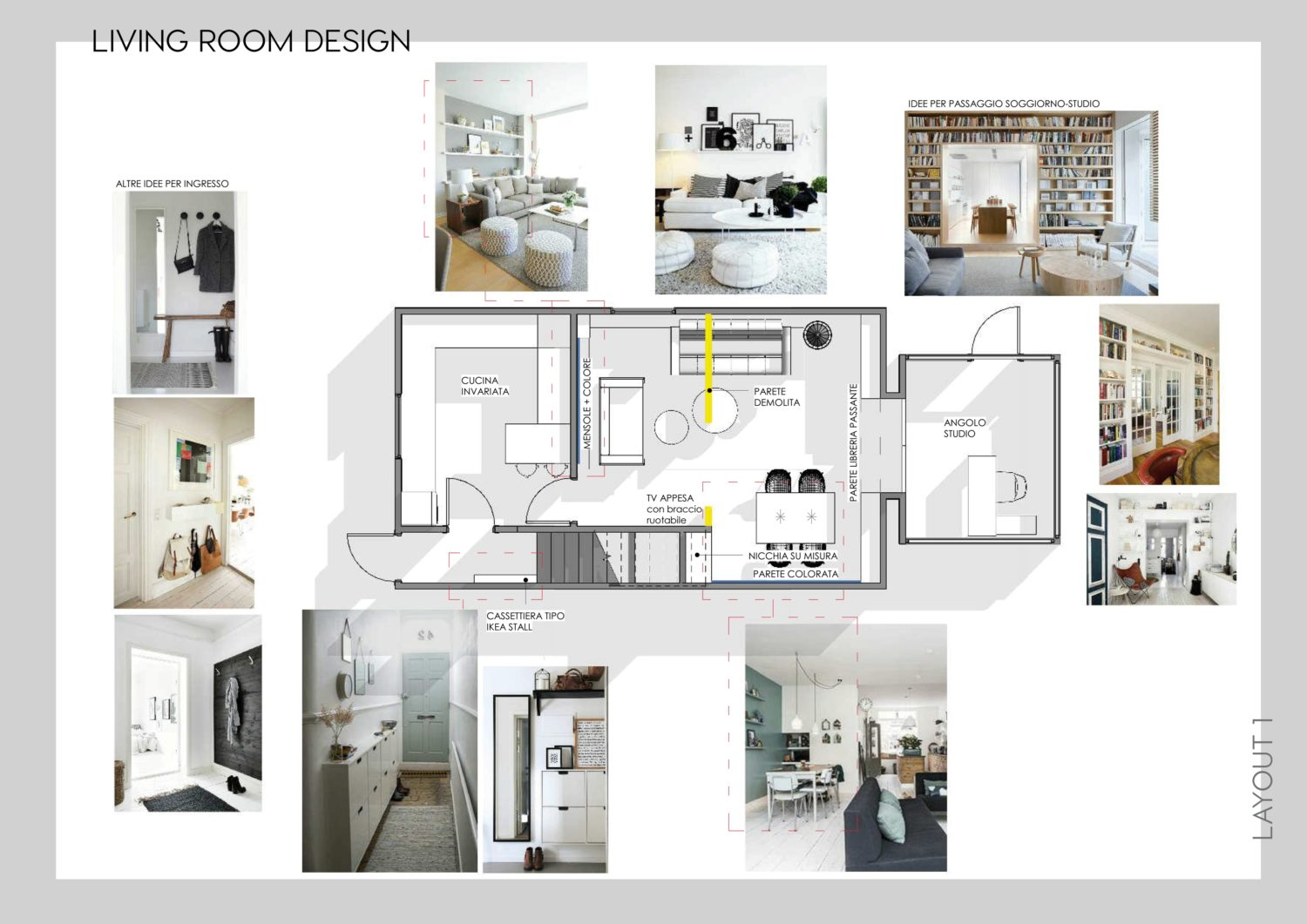 Home restyling in uk er interior design for Progetti design interni