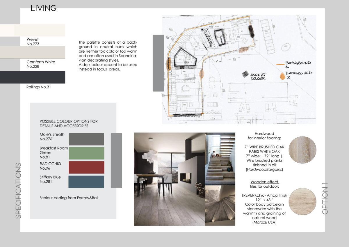 Consulenza di interni a los angeles er interior design for Siti di interior design